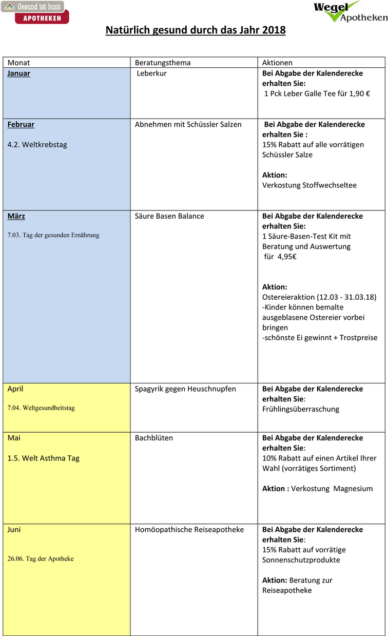 Groß Aktionsplan Arbeitsblatt Galerie - Mathe Arbeitsblatt ...